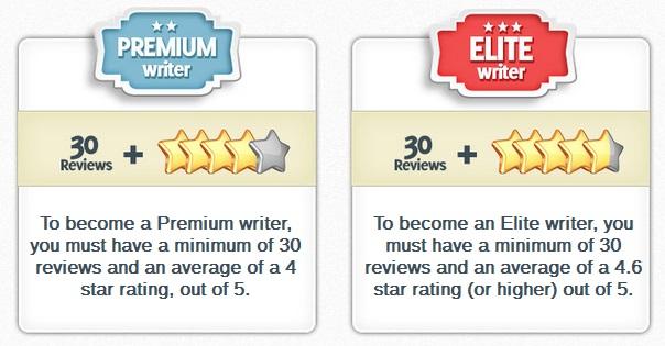 premium_elite_status