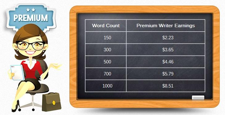 iwriter-premium