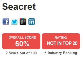 seacret_ranking