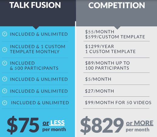 Talk Fusion Product Reviews