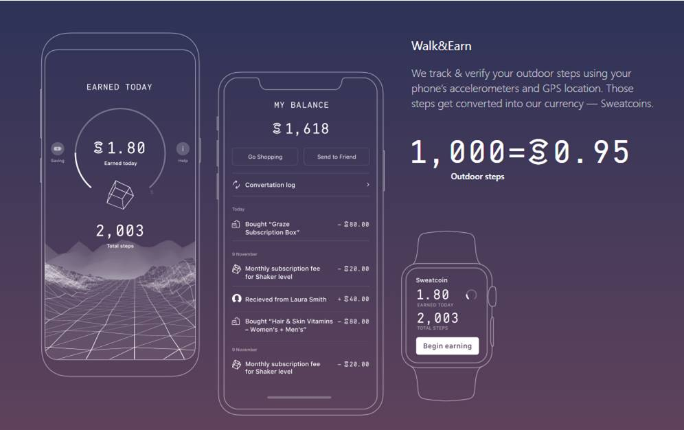 Sweatcoin App Review: Is It A Legit Opportunity That Pays Or Is It