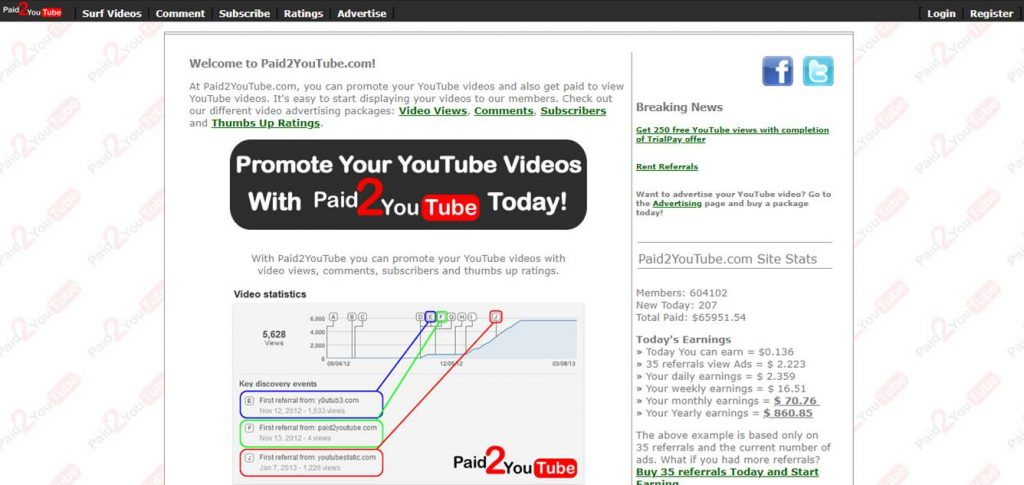 Paid2YouTube Review: A Scam Or A Legit Opportunity To Earn Watching