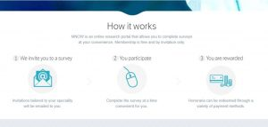MNOW Surveys Review: A Scam Or A Legit Opportunity To Make Money