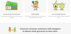 Instacart Review: A Legitimate Opportunity To Make Money Shopping Or