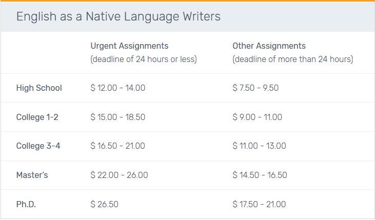 English_Native_Writers